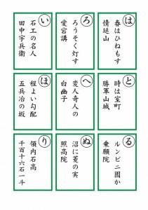 字札テスト